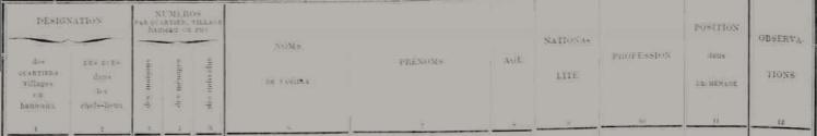 Gugney1886b
