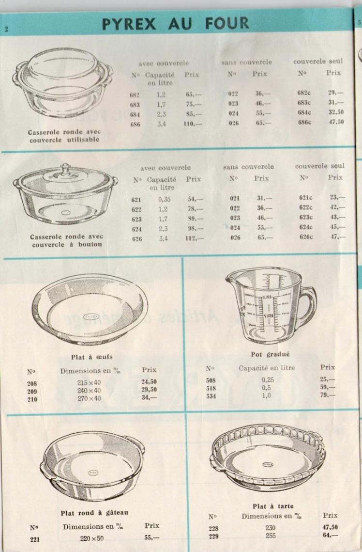 PYREX.1950.2