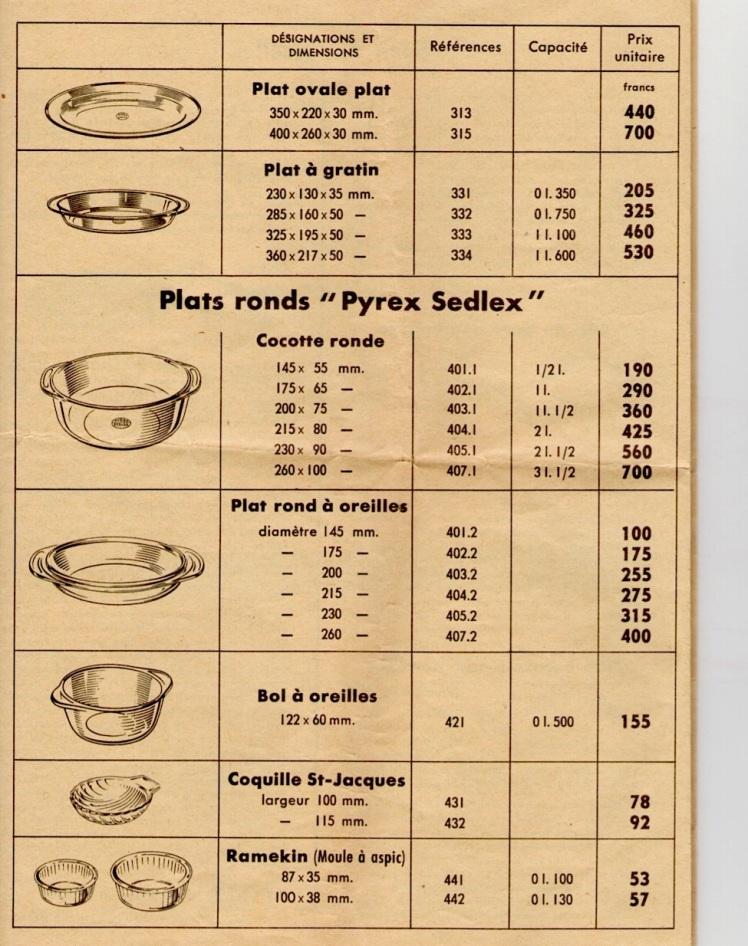 PYREX.1957.3