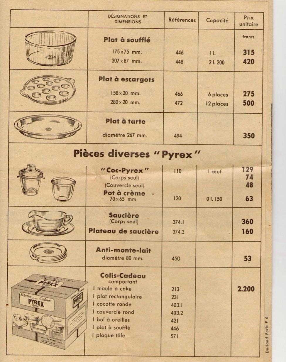 PYREX.1957.4