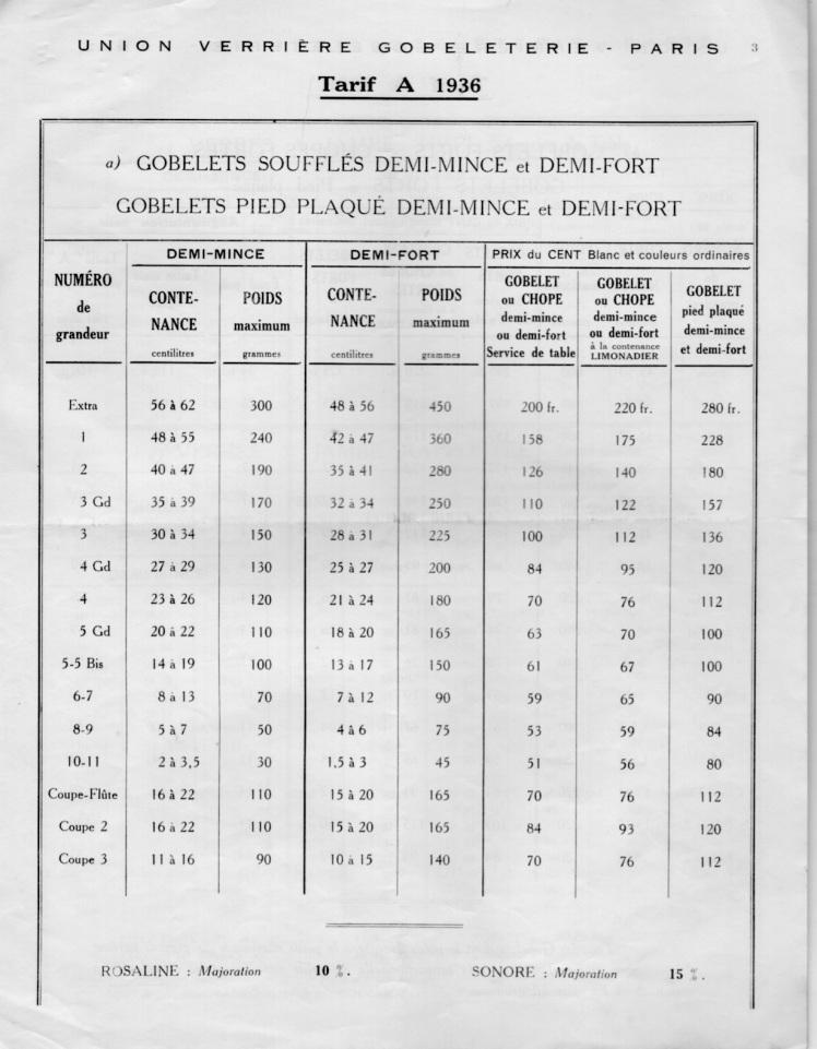 UVG.1936.3