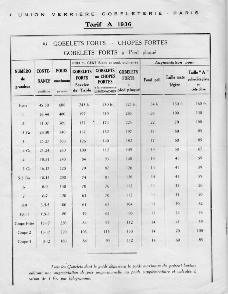 UVG.1936.4